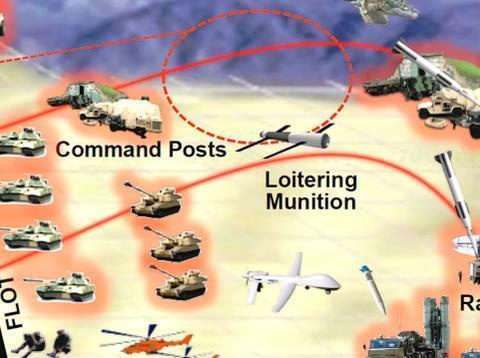 跨越式发展!美军没把高超音速技术用于导弹,已急着应用于无人机