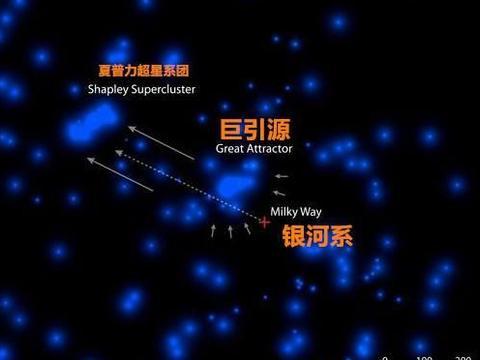 银河系正以每小时200万公里的速度狂飙,是什么让银河系如此疯狂