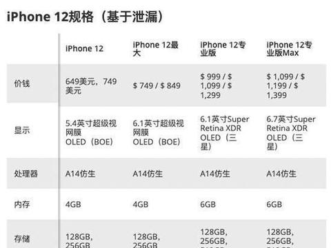 「IoT早报」半导体巨无霸中芯来了!华为5G设备市占第一35.7%等