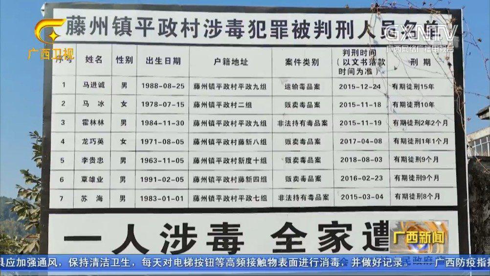 藤县严打毒品犯罪见成效