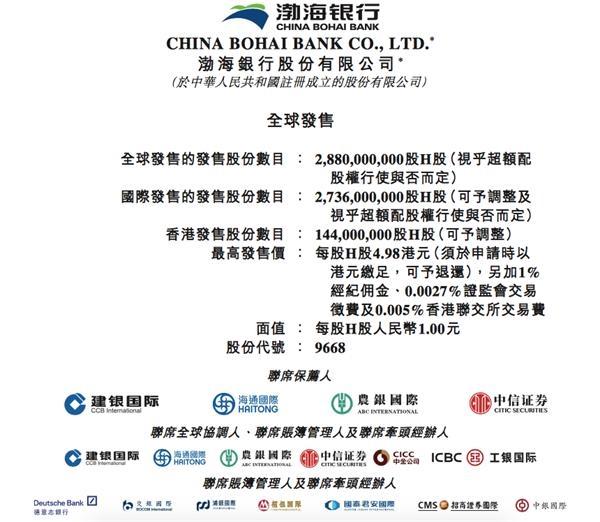 年内首单银行IPO!渤海银行招股价持平净资产 超九成港股中资银行股破净