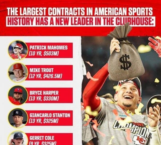 10年5.03亿美金!体育史上最大合同正式诞生,完爆NBA字母哥