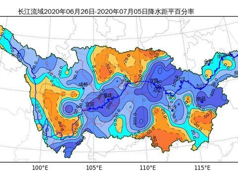 鄱阳湖口流量突然变负数,哪里出了问题?分析:是形势严峻的表现