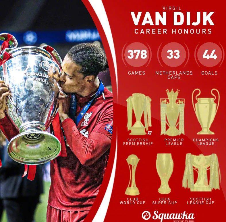 利物浦中卫范戴克迎来了自己29岁的生日