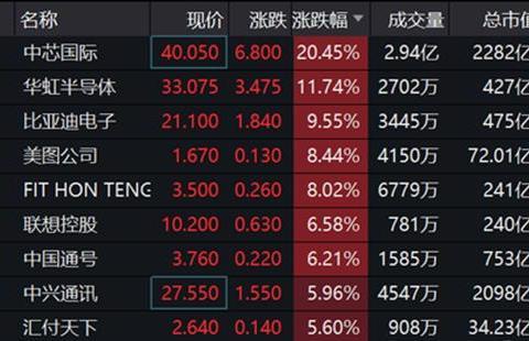 1.6亿股民,人均赚2万!现在卖房炒股还来得及吗?