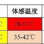 体感温度51℃!西安连续三天发布高温橙色预警,啥时候能降温?
