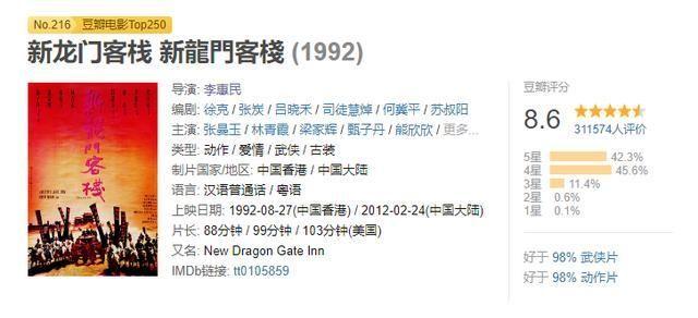 这部1992年电影太轰动了,全球票房的口碑正在打折