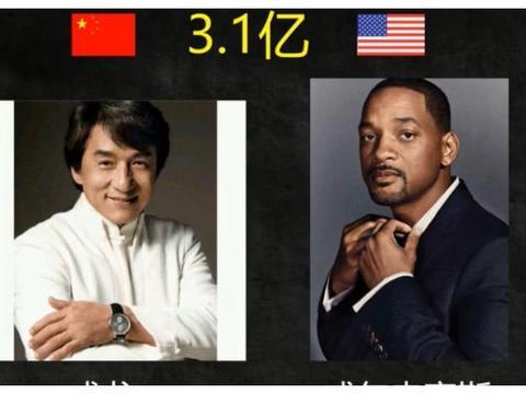 同等片酬中国演员对比国外演员,看到吴亦凡的价格,真太讽刺了!