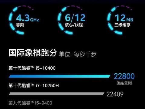 神舟又有一款真香游戏本:不到5K,144Hz屏+1650显卡