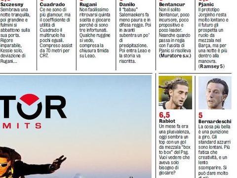 【米体】评分:雷比奇最佳,罗马尼奥利+博努奇垫底。