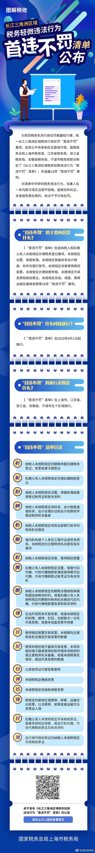"""8月1日起,这18项税务轻微违法行为在长三角""""首违不罚""""!"""