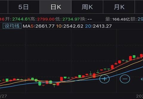 A股持续上涨,外资流入加速,扎堆抢夺我国股市优质资产