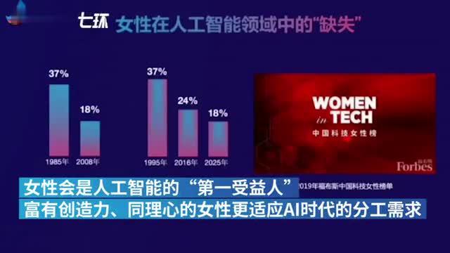 """科大讯飞高管:女性会是人工智能的""""第一受益人"""""""