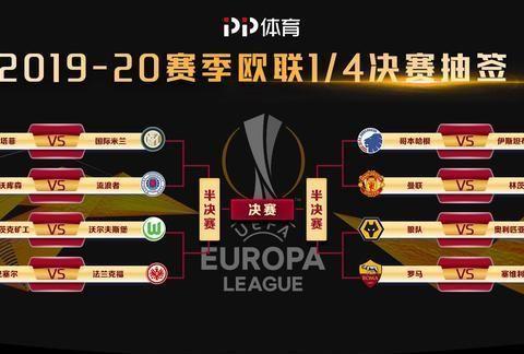 欧联杯夺冠赔率出炉!曼联一枝独秀,塞维利亚能否阻击红魔?