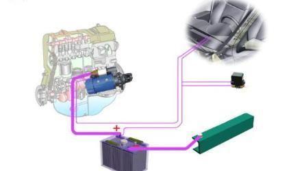 汽车百科知识:发电机全时运行费油,为何不能调整为「间歇式」
