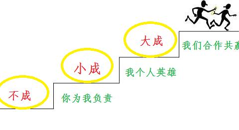 张雅源:适合新手投资黄金原油的看盘布林带技巧,准确率高达80%