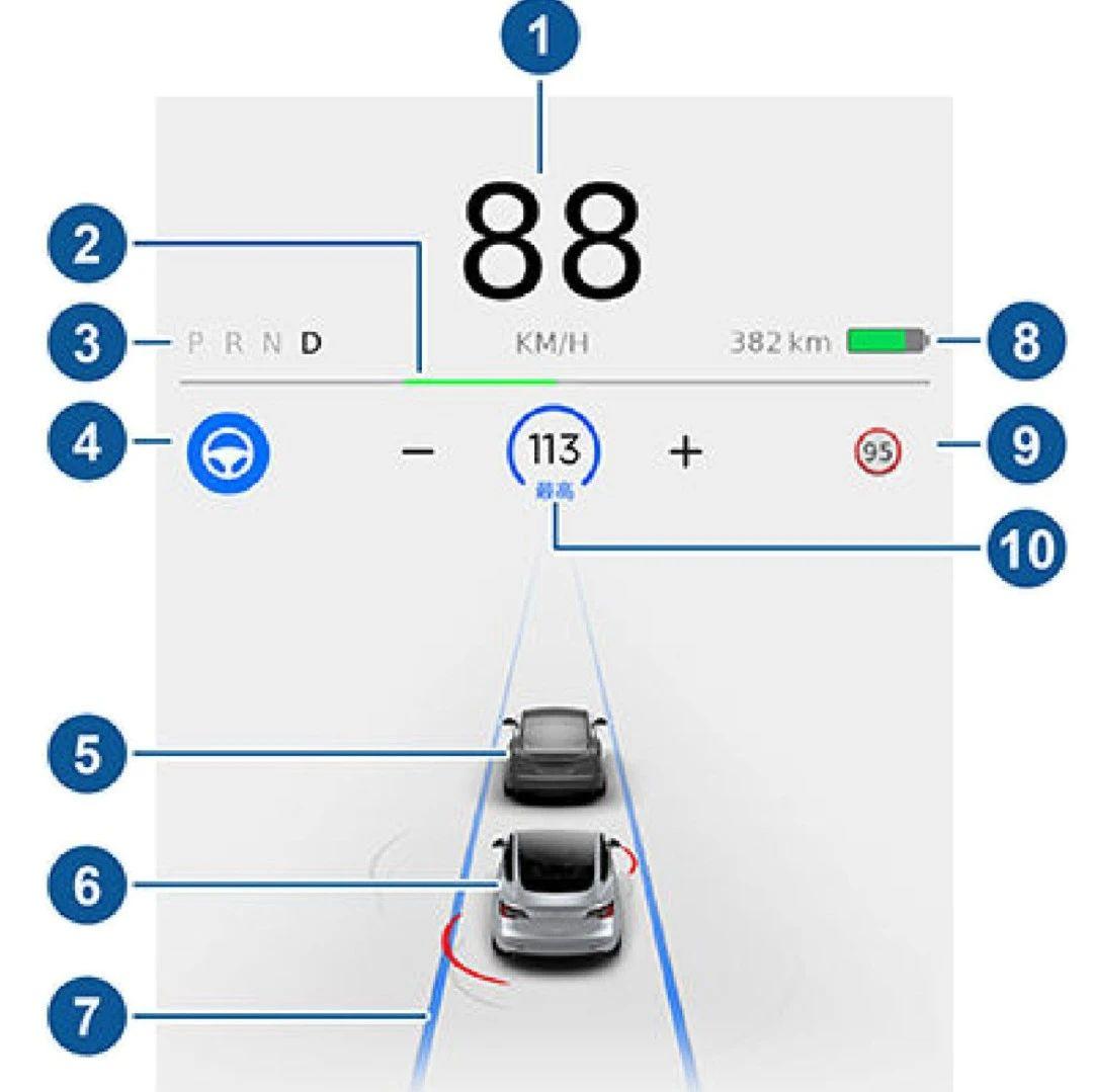 【原创】纯电动汽车驾驶要领操作要领——汽车充电