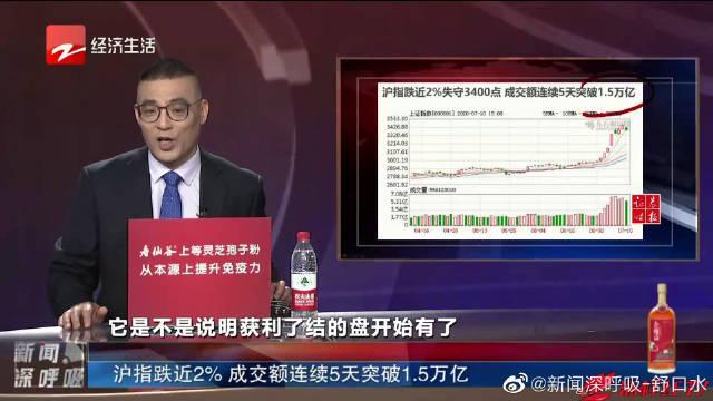 沪指跌近2% 成交额连续5天突破1.5万亿