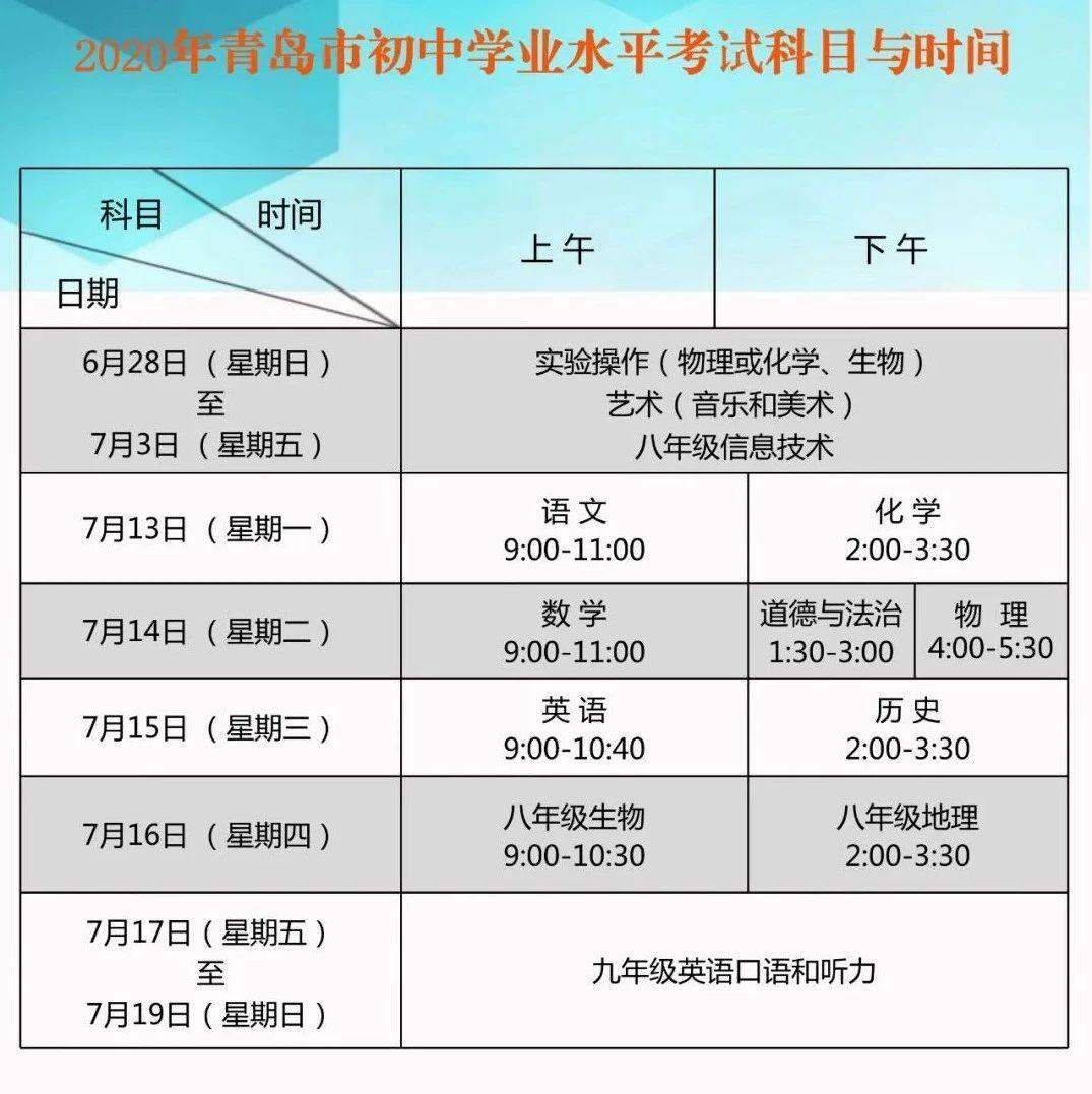 青岛市教育局公布2020年青岛市初中学业水平考试科目与时间