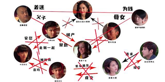 嘉行团建之作《微时代》:现实版爱情连连看,杨幂热巴成情敌?