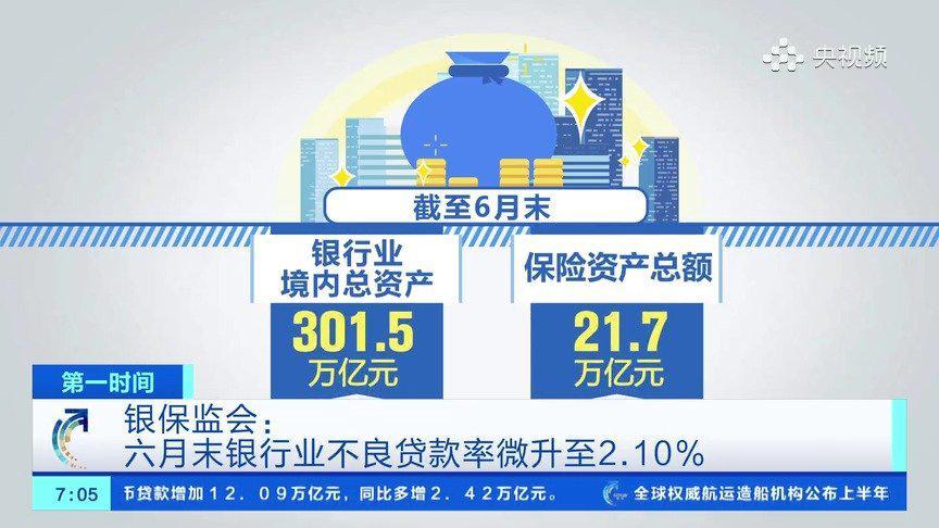 银保监会:六月末银行业不良贷款率微升至2.10%