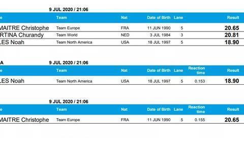 18秒90!莱尔斯破掉博尔特的世界纪录?原来赛道只有185米