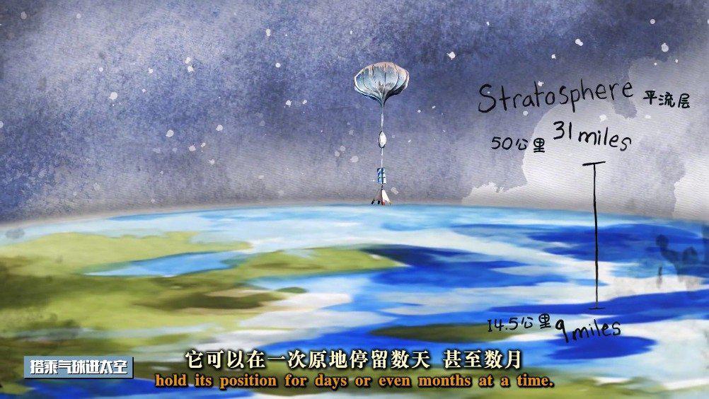 或许气球很快可以送你去太空 Soon……