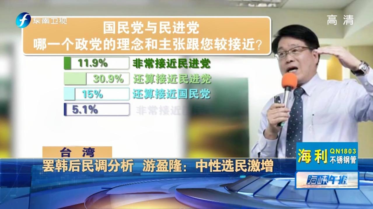 罢免韩国瑜后民调分析,游盈隆:台湾中性选民激增,后势值得观察