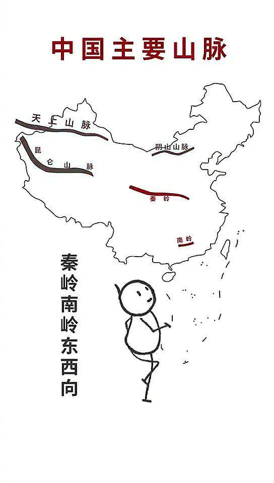 敲黑板!中国有哪些主要山脉!马住