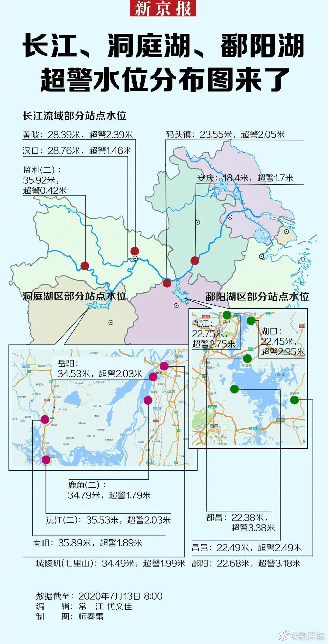 长江洞庭湖鄱阳湖超警水位分布图