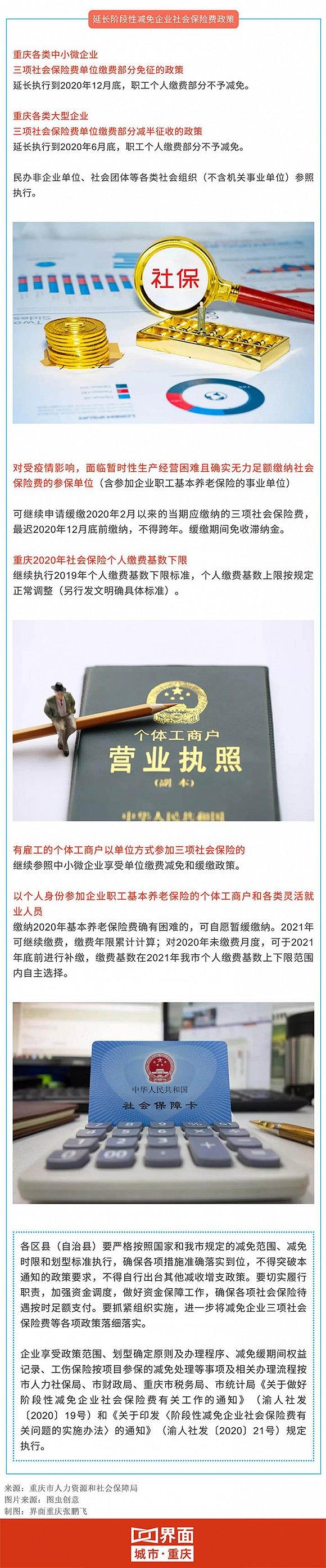 重庆中小微企业社保费:企业部分
