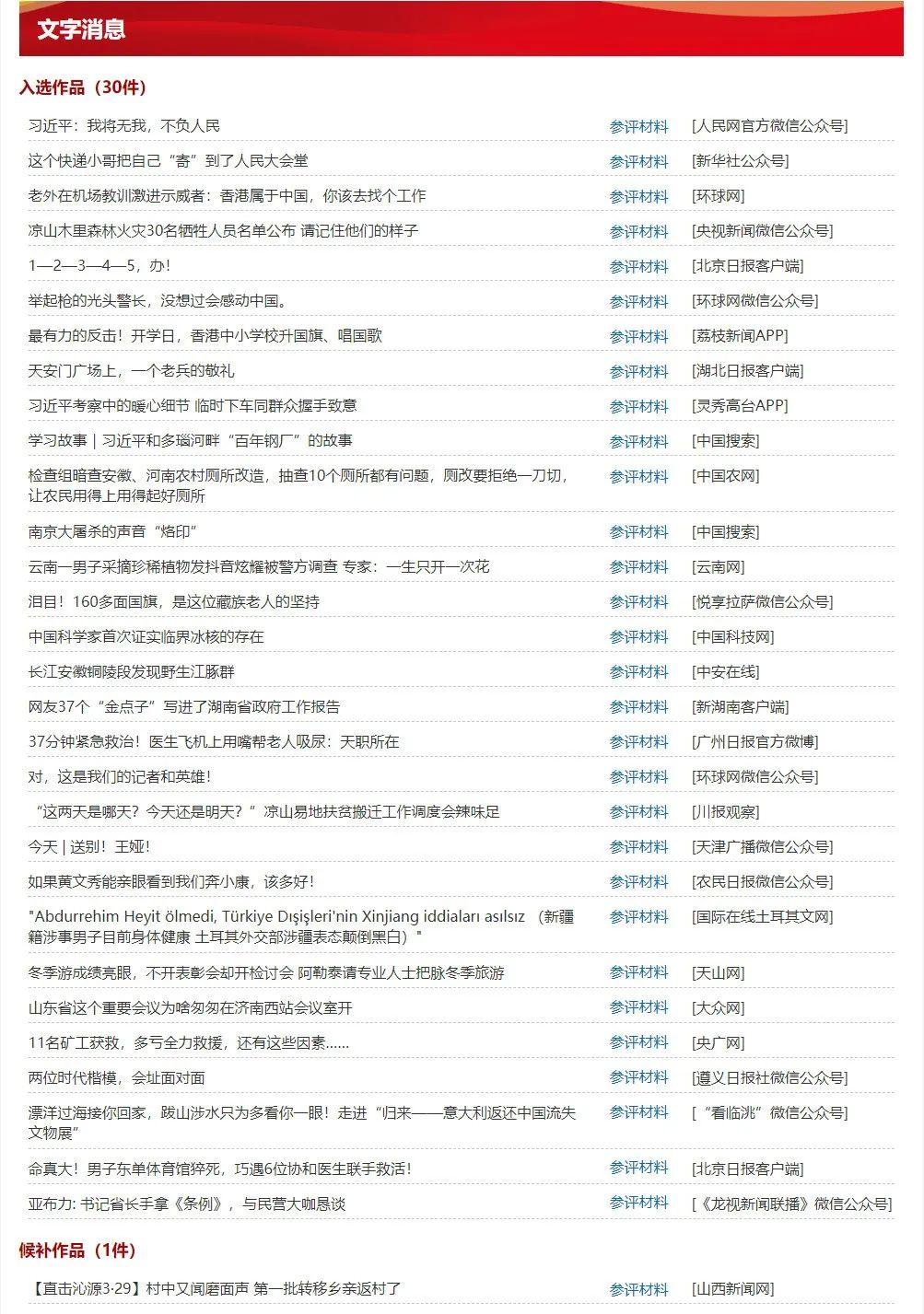 第三十届中国新闻奖网络新闻作品初评结果公示,共118件