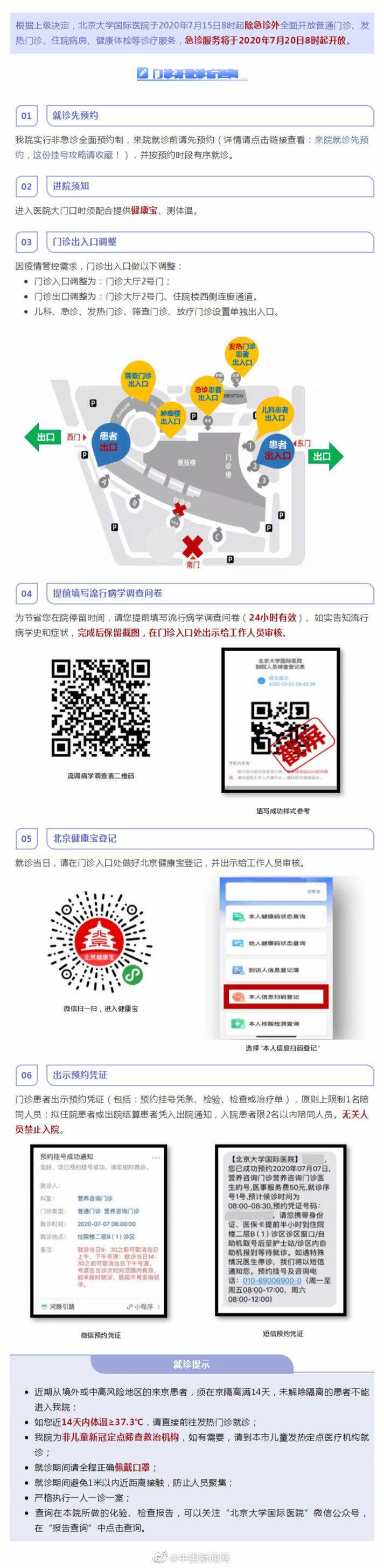 除急诊外,北京大学国际医院15日8时起开放