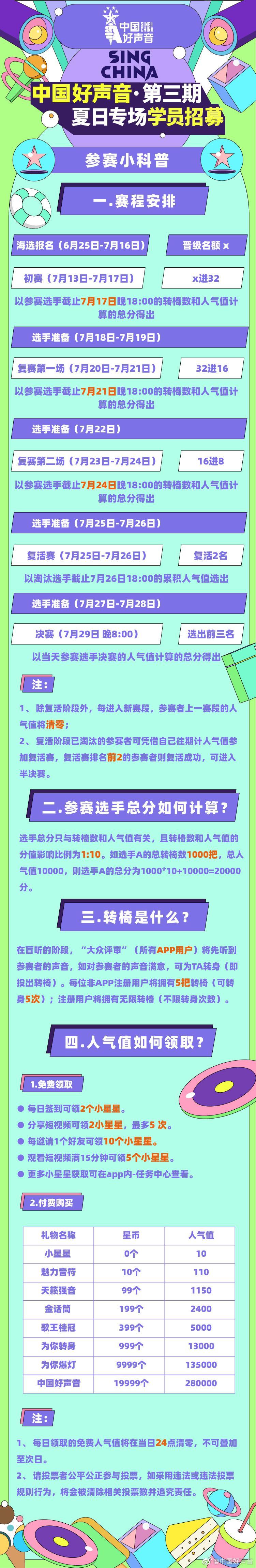 中国好声音官方app中国好声音Sing!