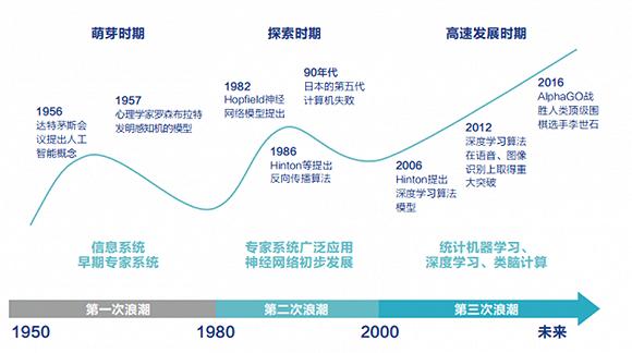http://www.reviewcode.cn/yunweiguanli/157027.html
