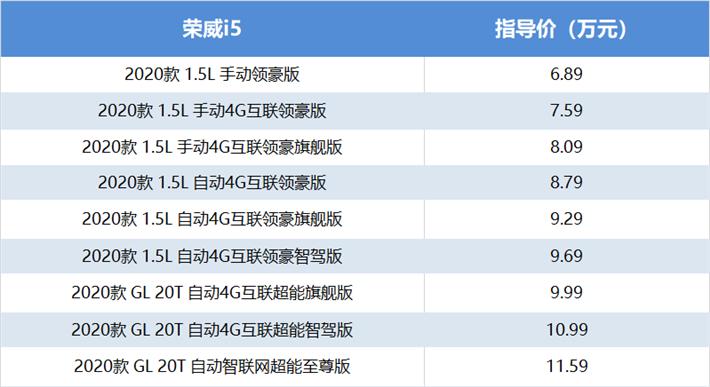 """荣威i5单车导购,它是否能称得上""""高性价比""""之车?"""