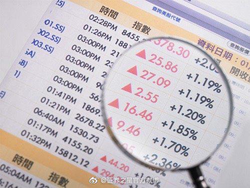 国盛证券:市场中线向上趋势未变 回踩仍是较好的配置时机