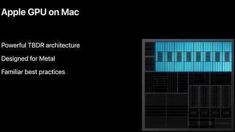 不光有自研CPU,苹果还在自研显卡:流畅运行《古墓丽影:暗影》