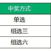 山东福彩300万元3D游戏大派奖明日开启