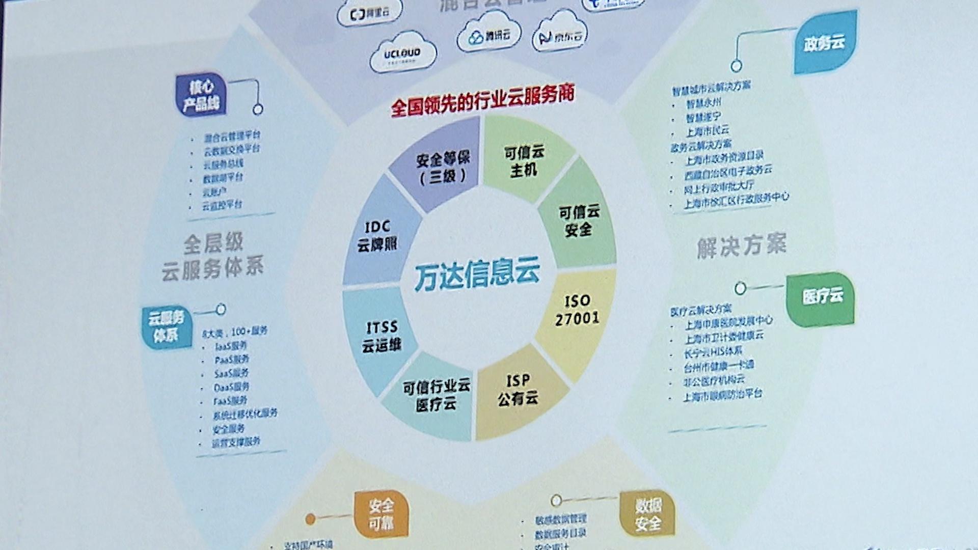 继中国人寿后,他也想做万达信息的股东!丨热公司