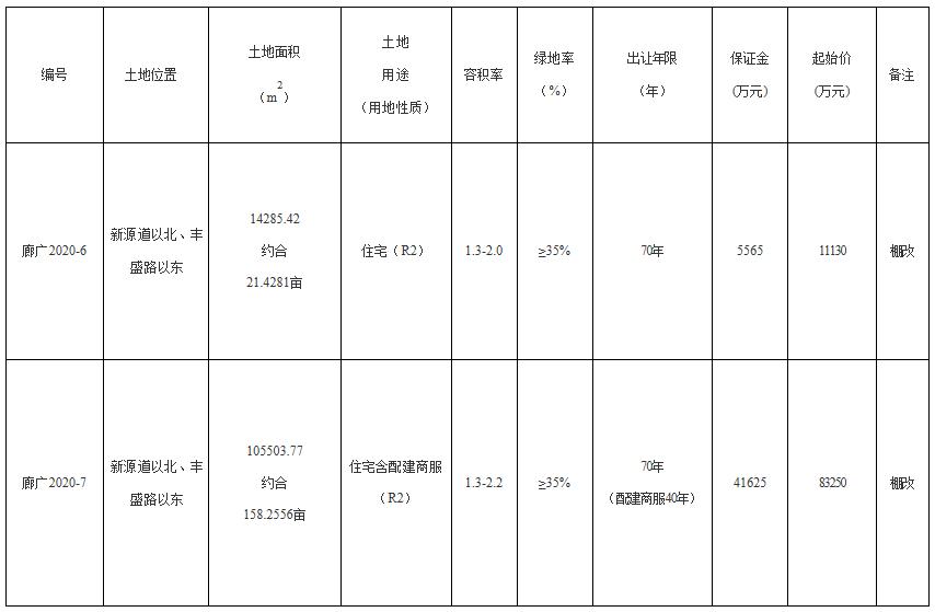 牵手生态链管理平台希柔SELF SHERO,润百颜发力DTC模式