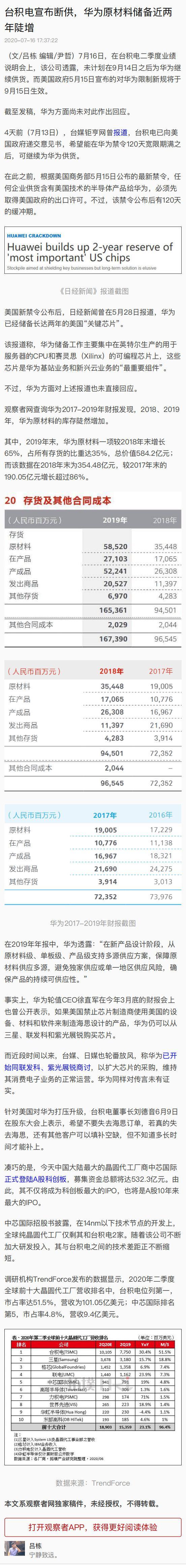 台积电宣布断供,华为原材料储备近两年陡增 7月16日……