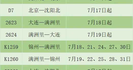 牡丹江、承德、满洲里等方向恢复开行19趟旅客列车