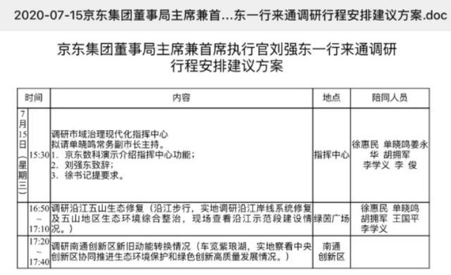 刘强东走上正轨:一天拜会两位市委书记