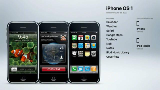 从2007年的苹果手机操作系统iOS 1开始……