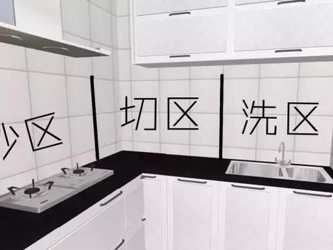 厨房的最佳长宽尺寸,厨房设计要点盘点