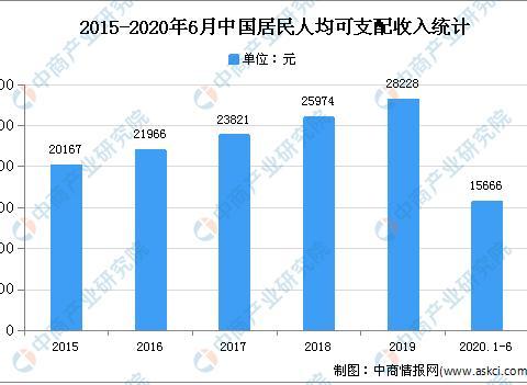 2020年中国食品进出口行业现状及发展前景分析