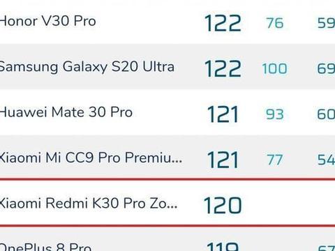 K30Pro的120分 证明沈义人没说错 让卢伟冰晚交卷?