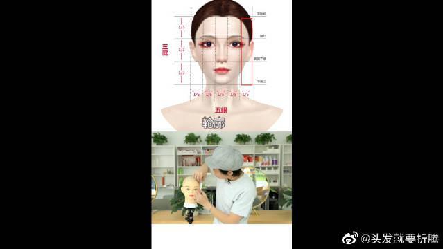 三庭五眼影响发型设计,你的脸部轮廓关系着你的发型设计……