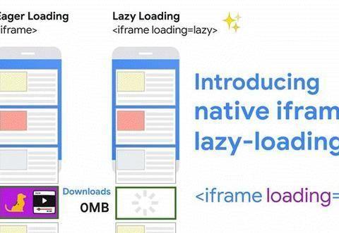 Edge/Chrome细节改进:iframe惰性加载、优化清除数据操作